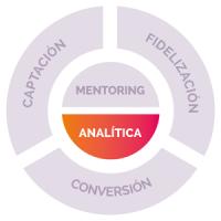 pmc-analitica