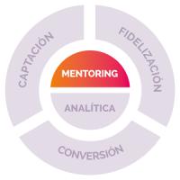 pmc-mentoring