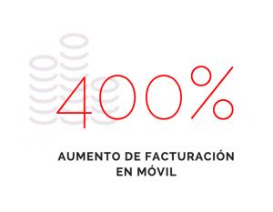 400%-aumento-facturacion-movil