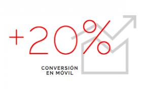 dato 20% móvil