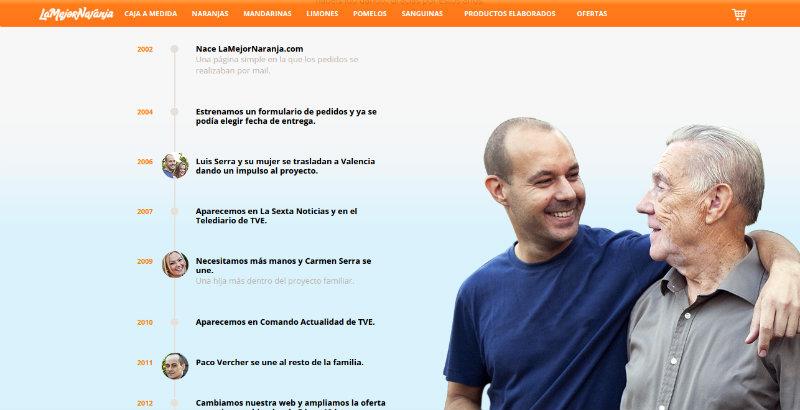 storytelling la Mejor naranja