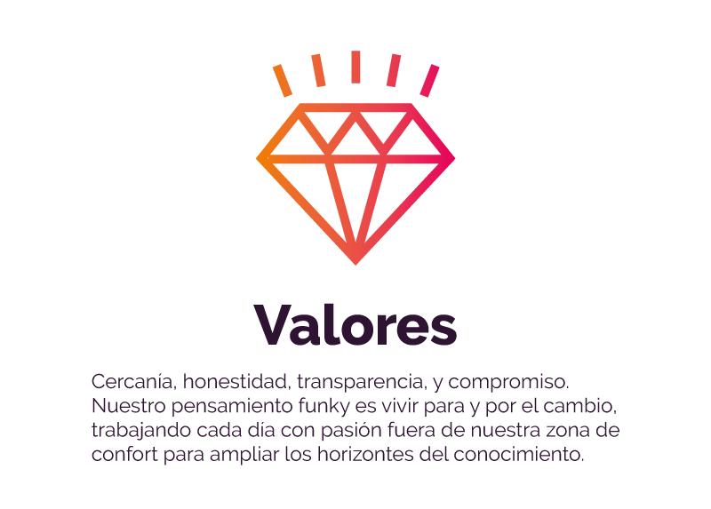 Valores_empresa_kuombo
