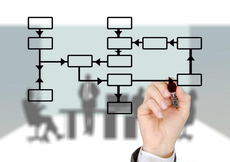 Software y equipo humano a partes iguales para automatizar marketing.